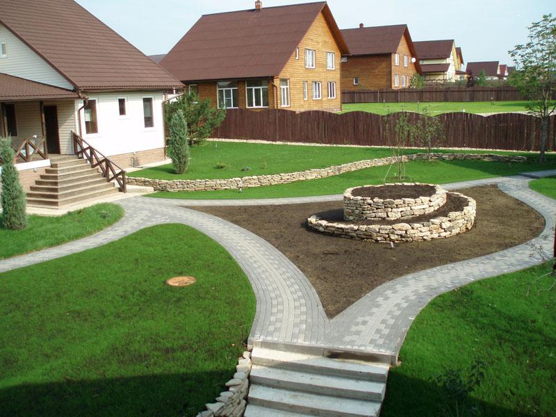 Фото ландшафтного дизайна придомовых территорий частных домов